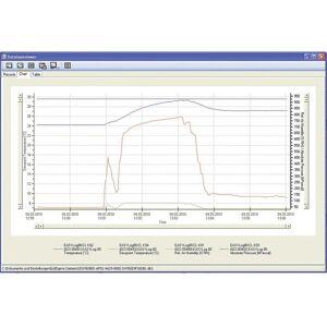 Greisinger EBS 20M Logiciel de mesure Pour marque (accessoire de lappareil de mesure) Greisinger Greisinger EASYBus, Gr